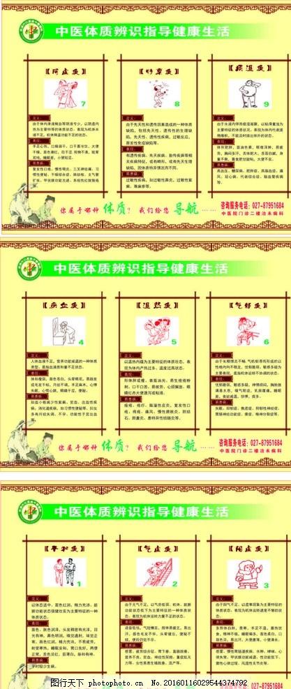 中医文化 中医体质辨识 指导健康生活 特禀质 痰湿质 瘀血质 湿热质