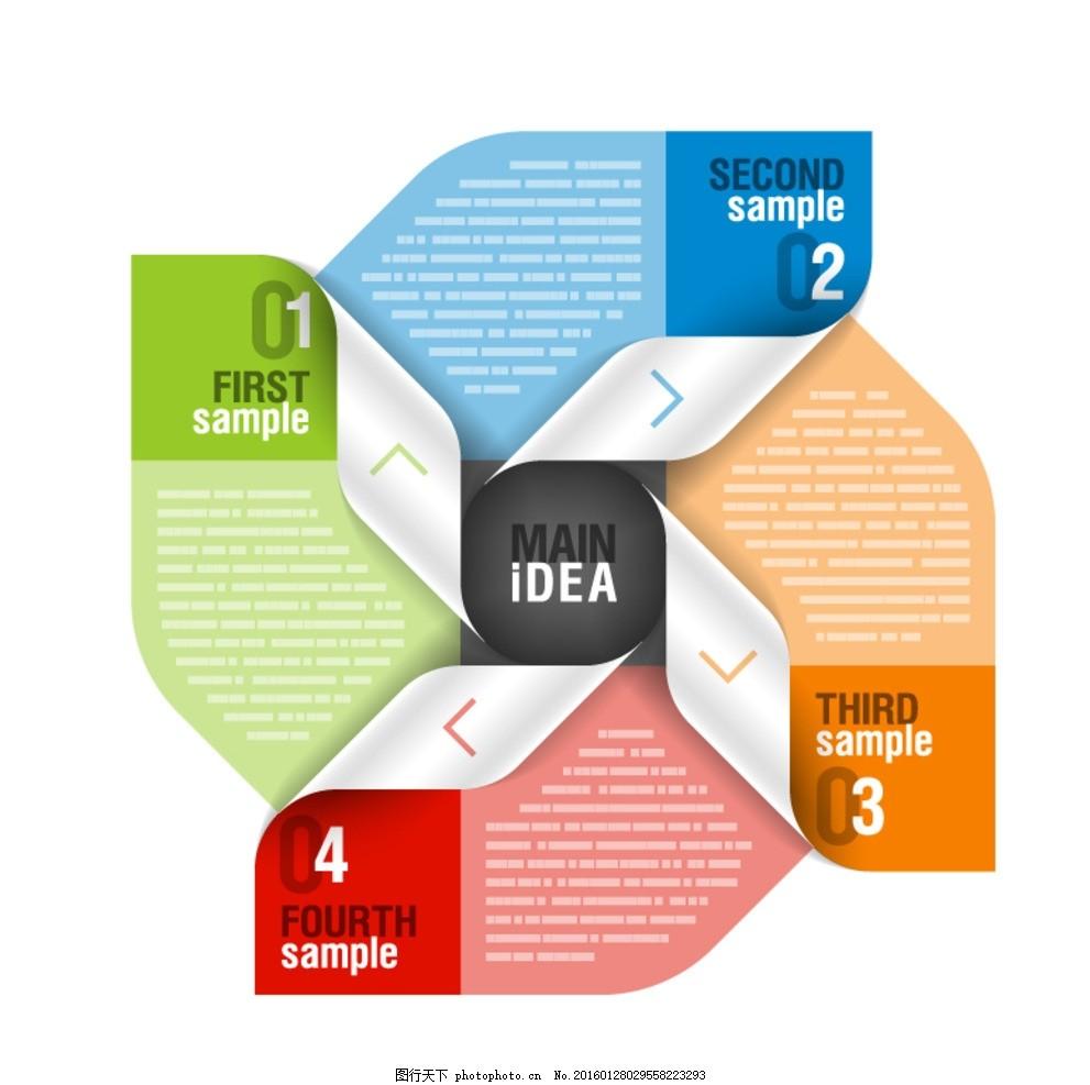 彩色风车信息图 卷纸 折纸 序号 分类 类目 箭头 步骤 创意