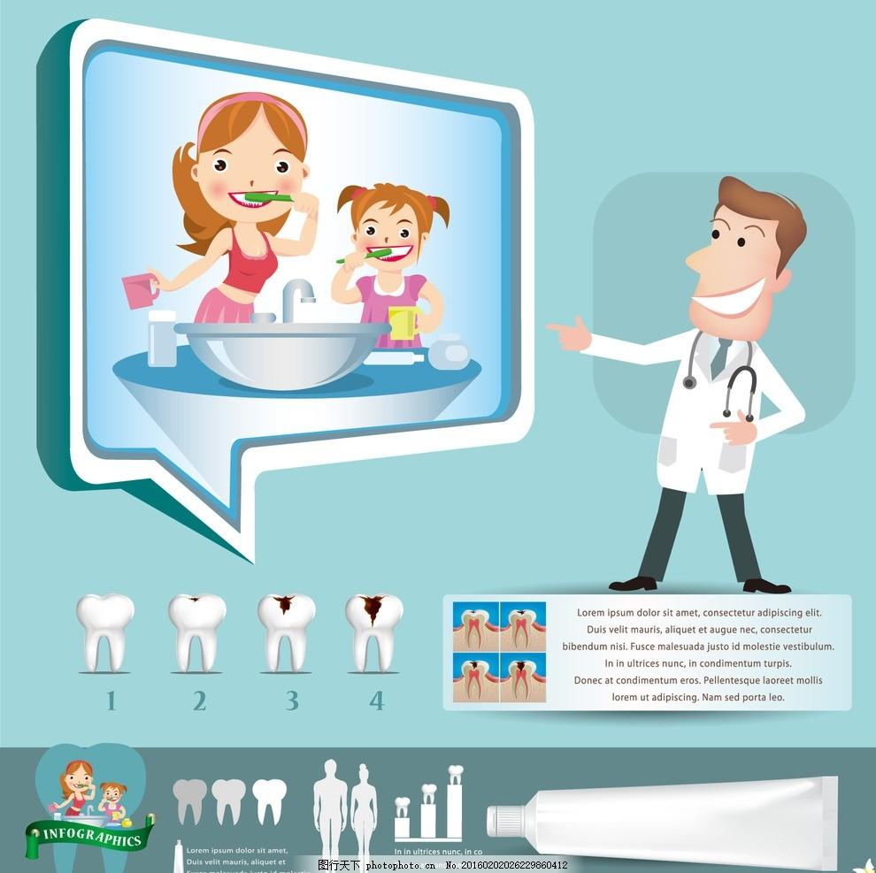 卡通 牙科 牙医 刷牙 健康 清洁 牙齿 牙膏 洗漱 漱口 洗脸池 保健
