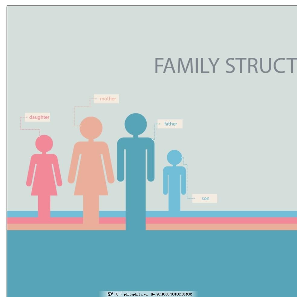 家庭矢量剪影 结构 儿童 快乐 艺术 妈妈 图形 孩子 父亲 符号