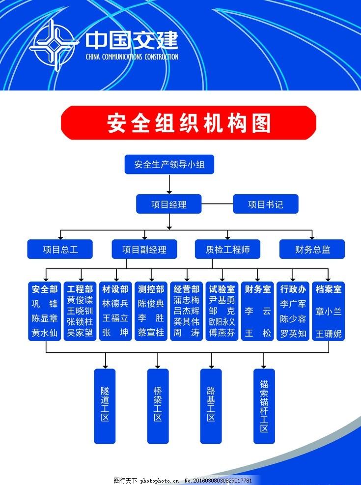 安全组织机构图