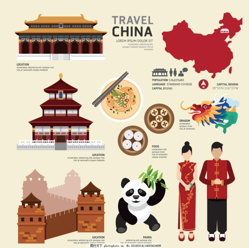 扁平化素材-中国 扁平化素材中国 矢量 长城 天安门 故宫 标志图标