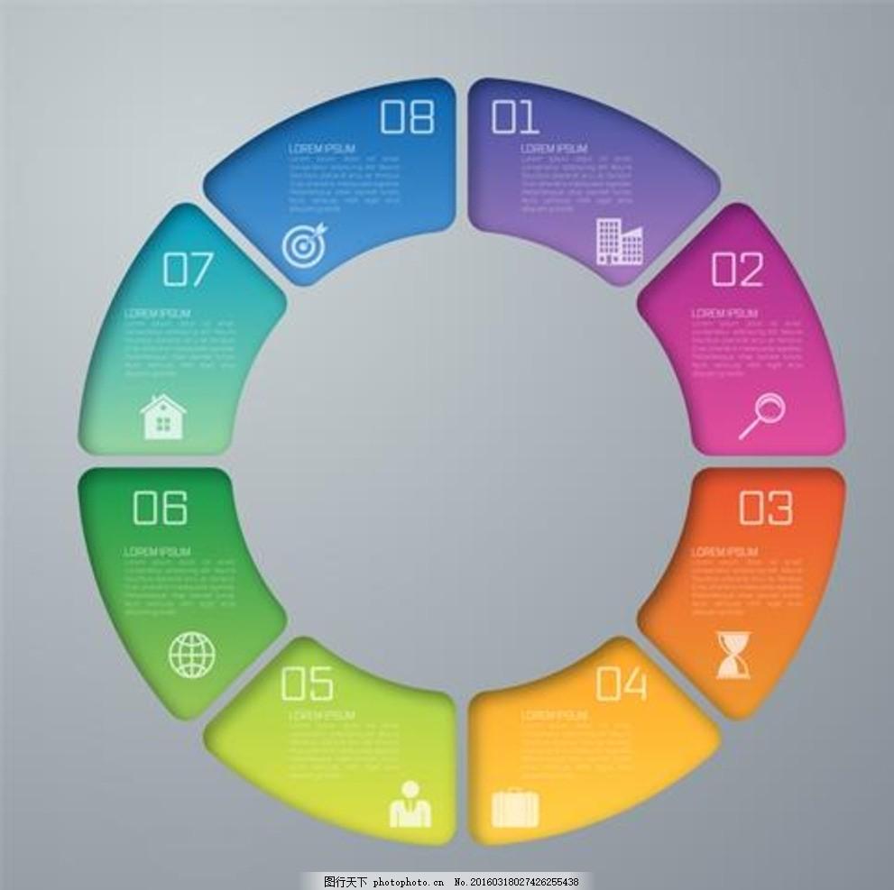 炫彩几何元素 信息图 信息图表 流程图表 立体 圆形 彩色 缤纷