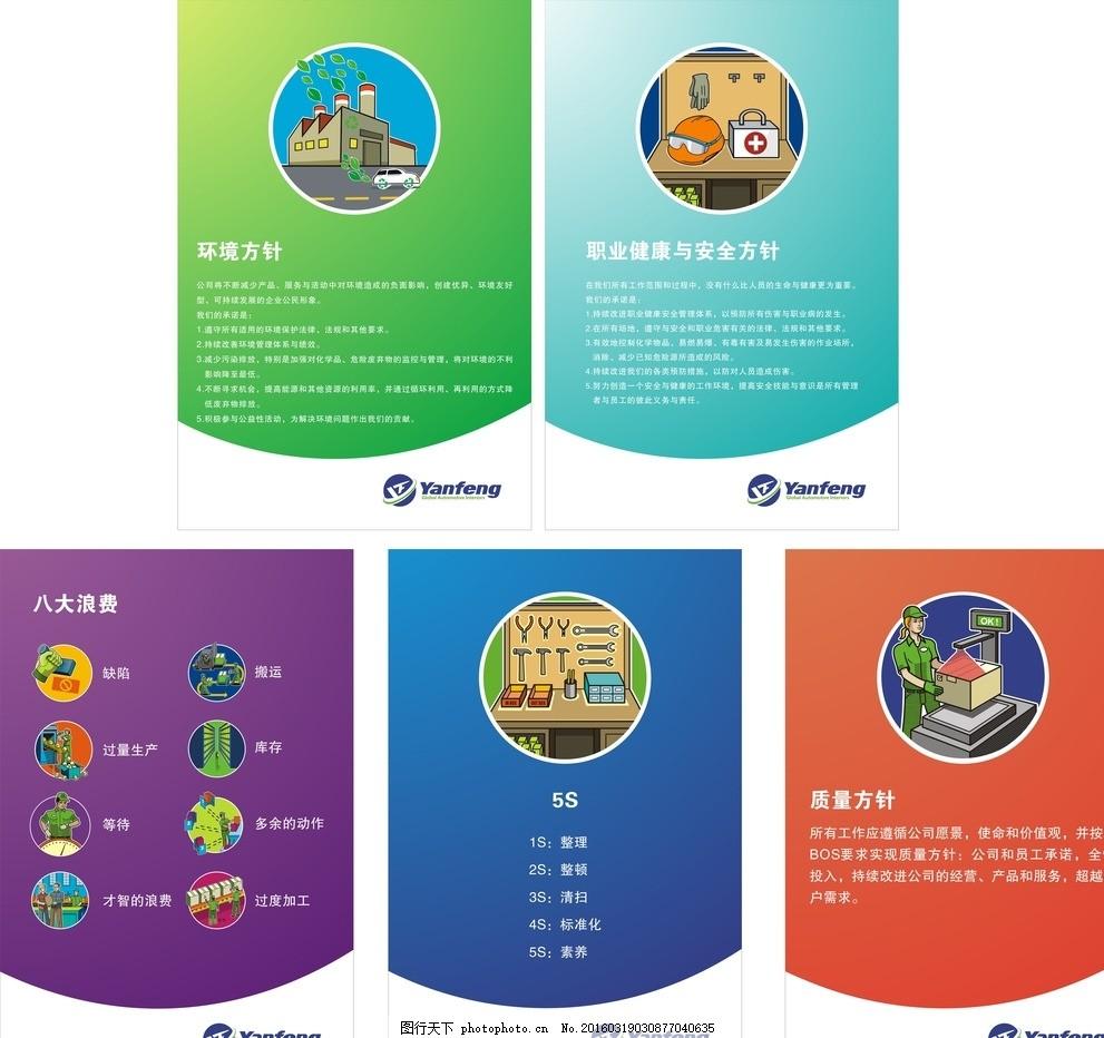 品质5s规划图