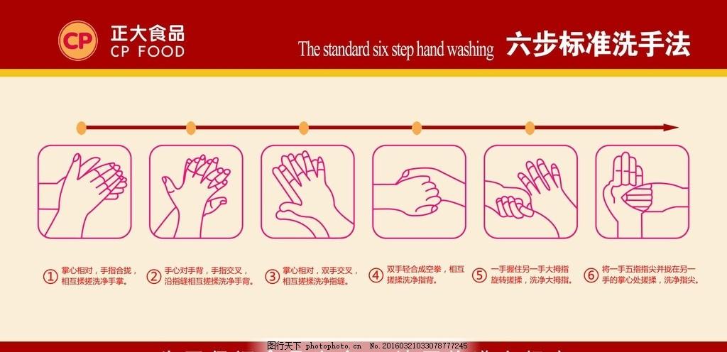 洗手流程图 正大 进入车间须知 洗手注意事项 怎样洗手 正确洗手